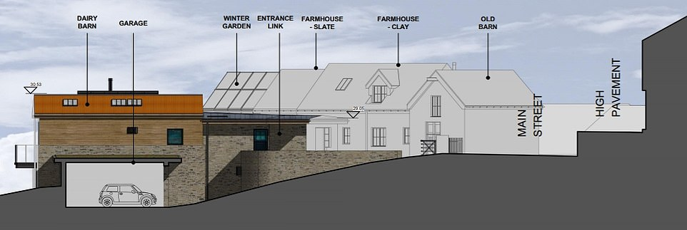 The proposals for the home in a quiet Dorset village included a dairy barn, garage, winter garden and an old barn