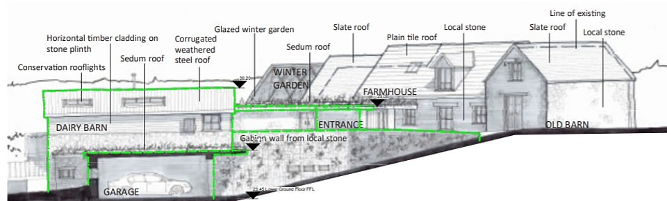 Conservation rooflights and a corrugated weathered steel roof were earmarked for the dairy barn, with local stone used on many of the other buidlings