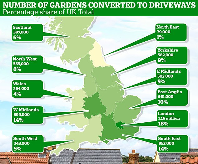 The highest number of driveways installed was in London, according to research by Direct Line